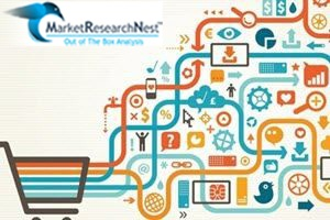 Consumer Goods MarketResearchNest